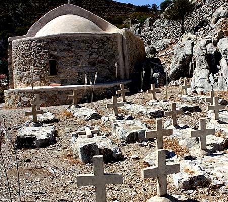 Mikro Horio Friedhof