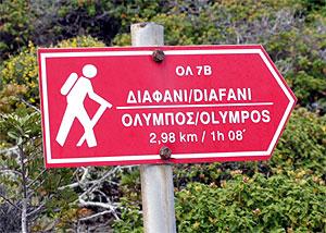 Olymbos Wegschild