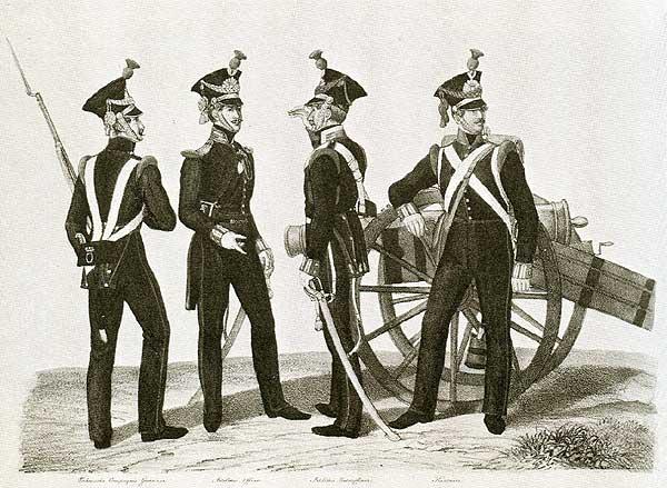 Bayern Artillerie
